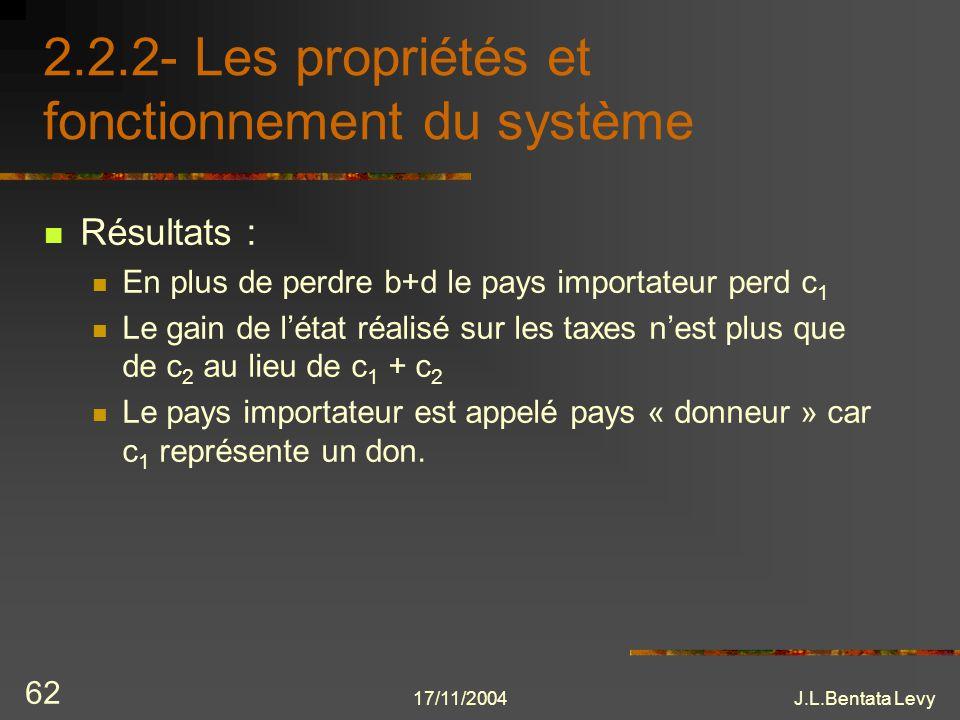 17/11/2004J.L.Bentata Levy 62 2.2.2- Les propriétés et fonctionnement du système Résultats : En plus de perdre b+d le pays importateur perd c 1 Le gai