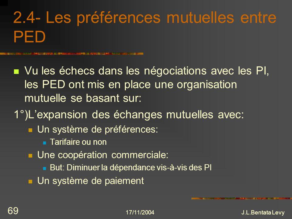 17/11/2004J.L.Bentata Levy 69 2.4- Les préférences mutuelles entre PED Vu les échecs dans les négociations avec les PI, les PED ont mis en place une o