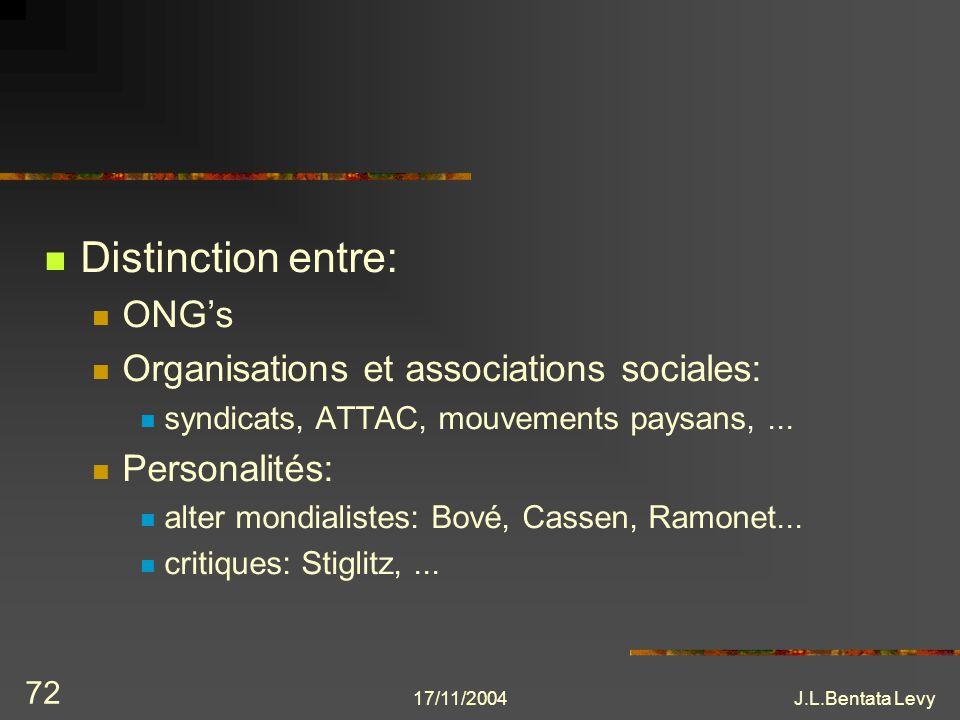 17/11/2004J.L.Bentata Levy 72 Distinction entre: ONGs Organisations et associations sociales: syndicats, ATTAC, mouvements paysans,... Personalités: a
