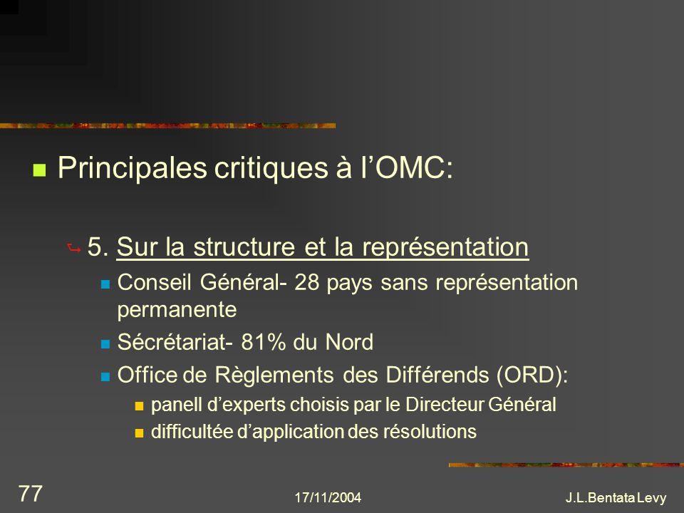 17/11/2004J.L.Bentata Levy 77 Principales critiques à lOMC: 5. Sur la structure et la représentation Conseil Général- 28 pays sans représentation perm
