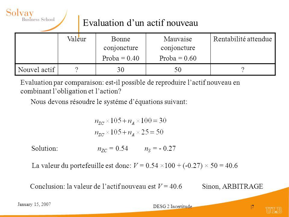 January 15, 2007 DESG 2 Incertitude |7 Evaluation dun actif nouveau Evaluation par comparaison: est-il possible de reproduire lactif nouveau en combinant lobligation et laction.