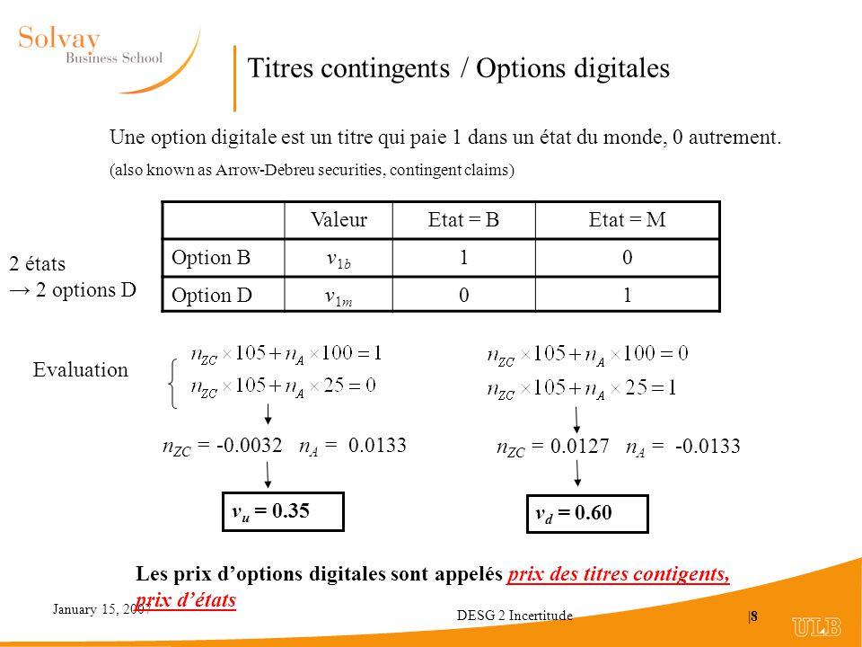 January 15, 2007 DESG 2 Incertitude |8 Titres contingents / Options digitales ValeurEtat = BEtat = M Option Bv1bv1b 10 Option Dv1mv1m 01 n ZC = -0.0032 n A = 0.0133 n ZC = 0.0127 n A = -0.0133 v u = 0.35 v d = 0.60 Une option digitale est un titre qui paie 1 dans un état du monde, 0 autrement.
