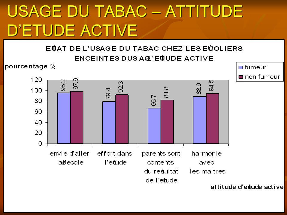 10 USAGE DU TABAC – ATTITUDE DETUDE ACTIVE