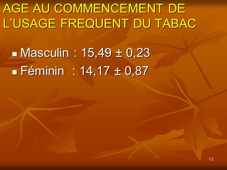12 AGE AU COMMENCEMENT DE LUSAGE FREQUENT DU TABAC Masculin : 15,49 ± 0,23 Masculin : 15,49 ± 0,23 Féminin : 14,17 ± 0,87 Féminin : 14,17 ± 0,87