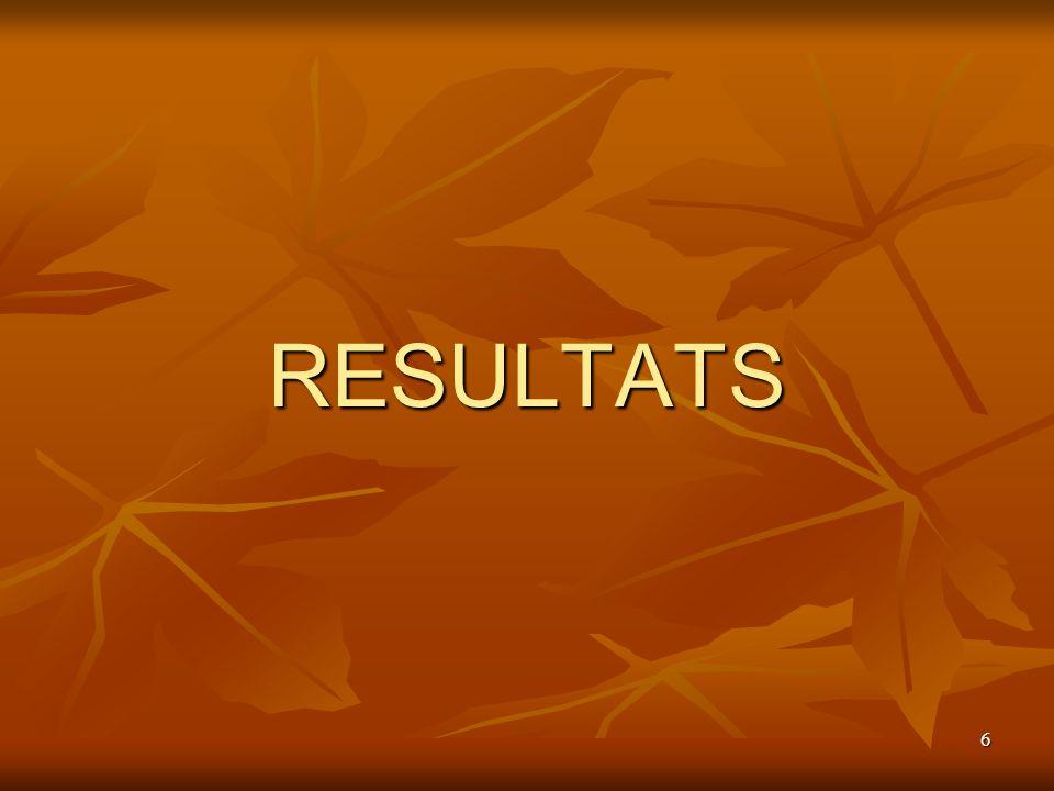 6 RESULTATS