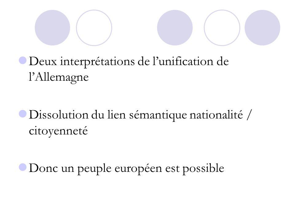 Deux interprétations de lunification de lAllemagne Dissolution du lien sémantique nationalité / citoyenneté Donc un peuple européen est possible