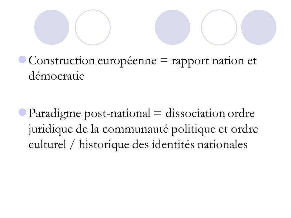 Construction européenne = rapport nation et démocratie Paradigme post-national = dissociation ordre juridique de la communauté politique et ordre cult