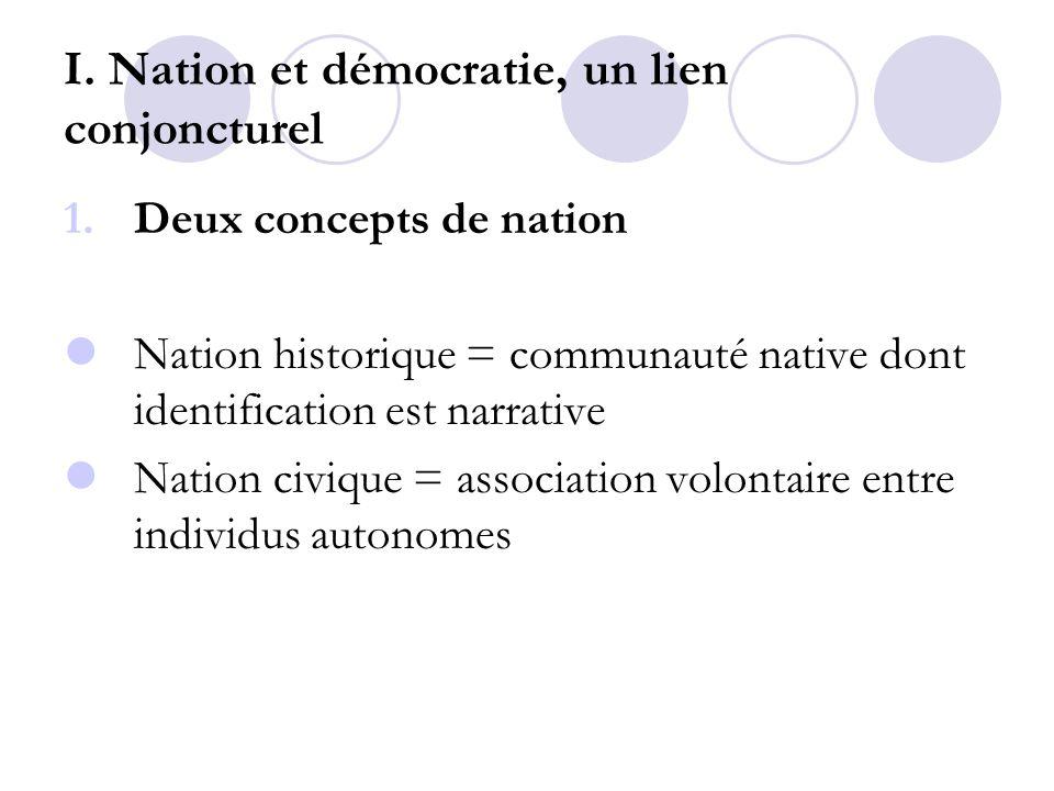 I. Nation et démocratie, un lien conjoncturel 1.Deux concepts de nation Nation historique = communauté native dont identification est narrative Nation