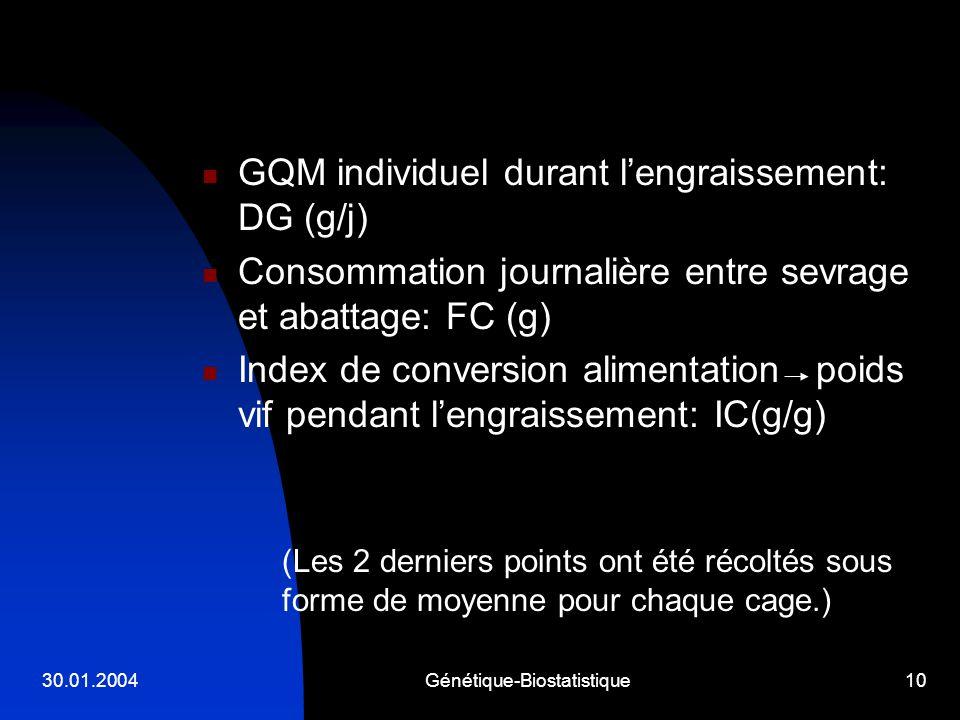 30.01.2004Génétique-Biostatistique10 GQM individuel durant lengraissement: DG (g/j) Consommation journalière entre sevrage et abattage: FC (g) Index d