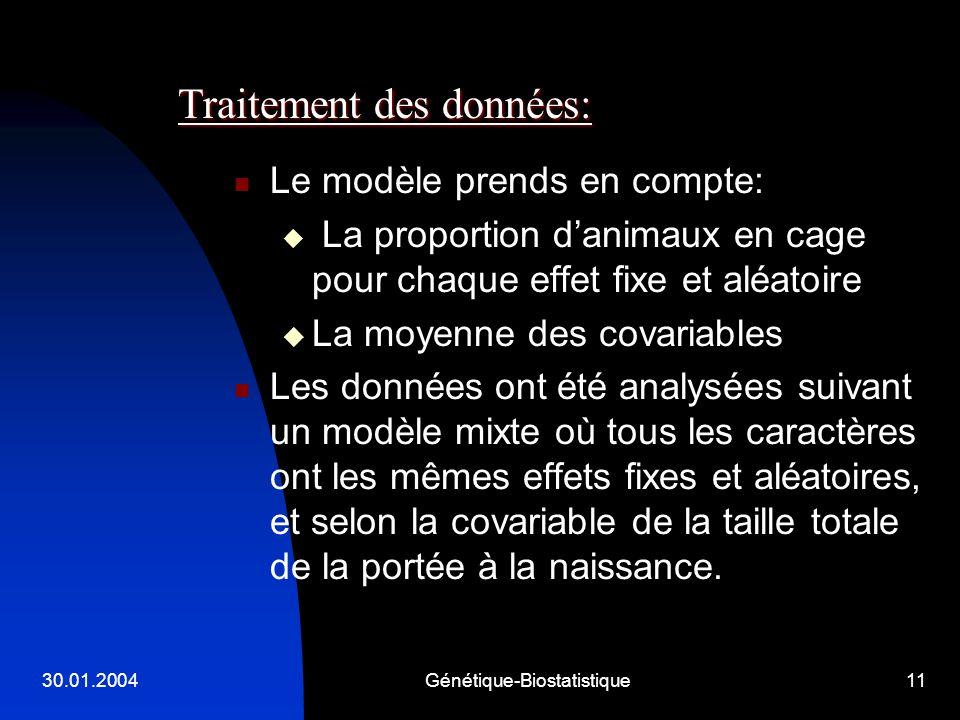 30.01.2004Génétique-Biostatistique11 Le modèle prends en compte: La proportion danimaux en cage pour chaque effet fixe et aléatoire La moyenne des cov