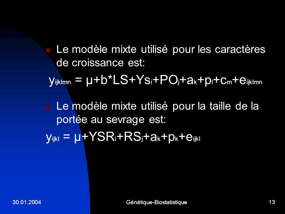 30.01.2004Génétique-Biostatistique13 Le modèle mixte utilisé pour les caractères de croissance est: y ijklmn = µ+b*LS+Ys i +PO j +a k +p l +c m +e ijk
