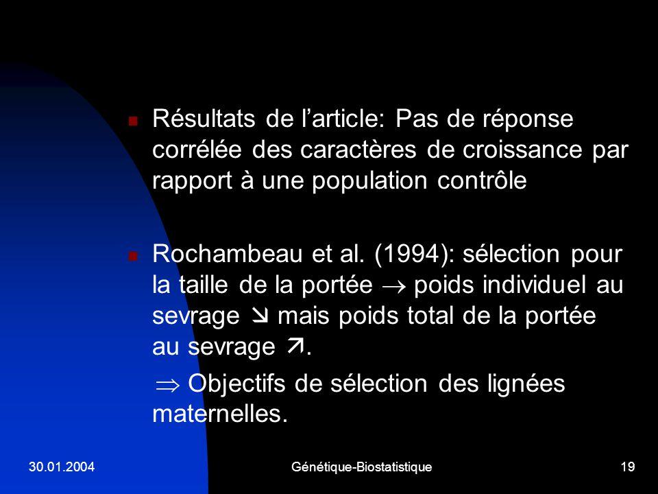 30.01.2004Génétique-Biostatistique19 Résultats de larticle: Pas de réponse corrélée des caractères de croissance par rapport à une population contrôle
