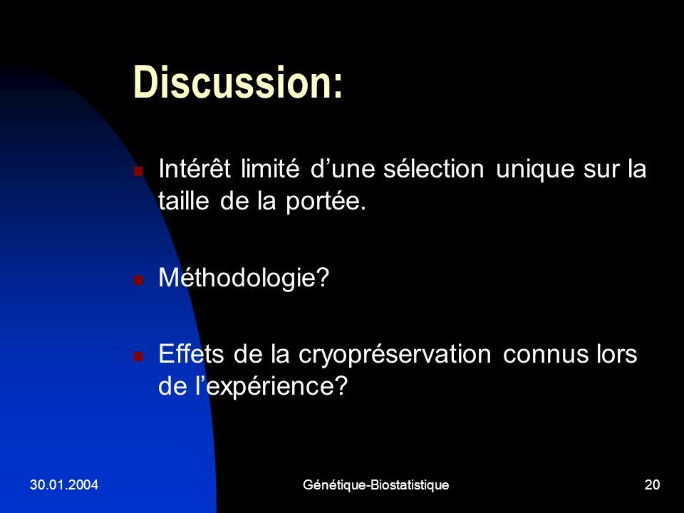 30.01.2004Génétique-Biostatistique20 Discussion: Intérêt limité dune sélection unique sur la taille de la portée. Méthodologie? Effets de la cryoprése