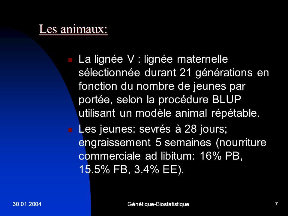 30.01.2004Génétique-Biostatistique18 Poids à labattage = poids au sevrage + [GQM * 35j (post-sevrage)] ; or Tendance génétique (TG) TG (poids au sevrage) + 35 * TG (gain post-sevrage) contradiction .