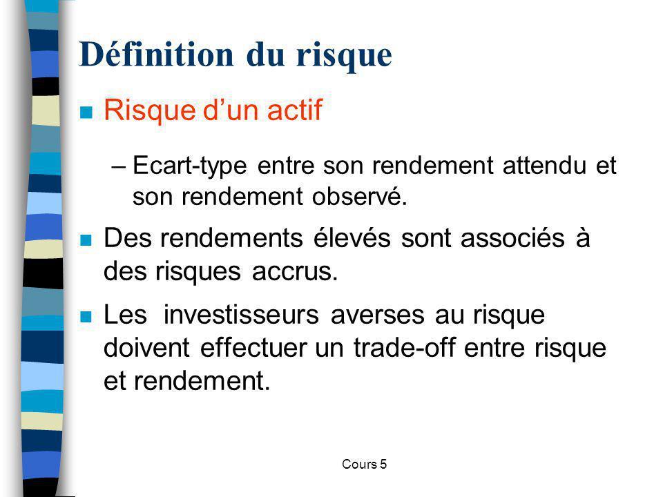 Cours 5 Définition du risque n Risque dun actif –Ecart-type entre son rendement attendu et son rendement observé. n Des rendements élevés sont associé