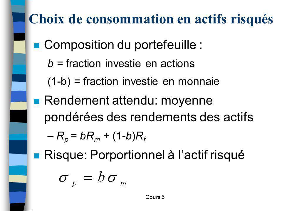 Cours 5 Choix de consommation en actifs risqués n Composition du portefeuille : b = fraction investie en actions (1-b) = fraction investie en monnaie