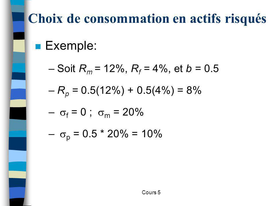 Cours 5 Choix de consommation en actifs risqués n Exemple: –Soit R m = 12%, R f = 4%, et b = 0.5 –R p = 0.5(12%) + 0.5(4%) = 8% – f = 0 ; m = 20% – p