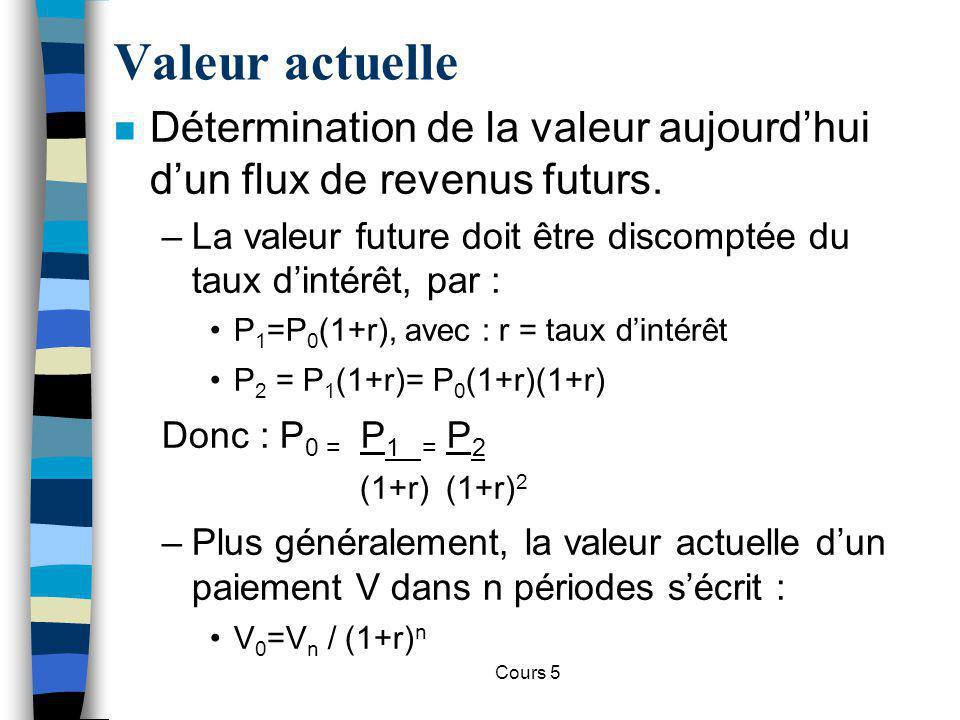 Cours 5 Valeur actuelle n Détermination de la valeur aujourdhui dun flux de revenus futurs. –La valeur future doit être discomptée du taux dintérêt, p