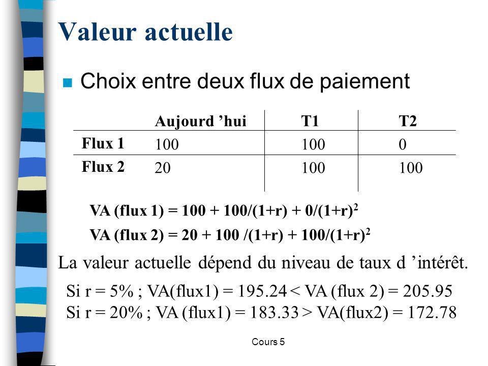 Cours 5 Valeur actuelle n Choix entre deux flux de paiement Flux 1 Flux 2 Aujourd huiT1T2 1001000 20100100 VA (flux 1) = 100 + 100/(1+r) + 0/(1+r) 2 V