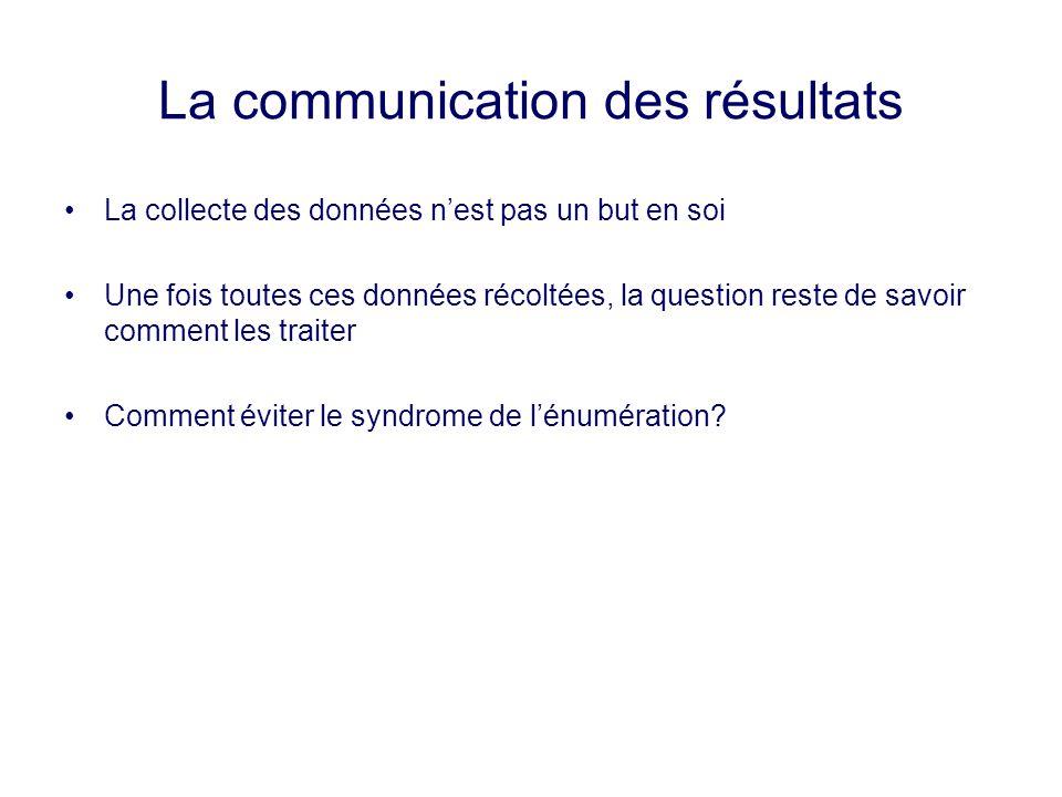 La communication des résultats La collecte des données nest pas un but en soi Une fois toutes ces données récoltées, la question reste de savoir comme