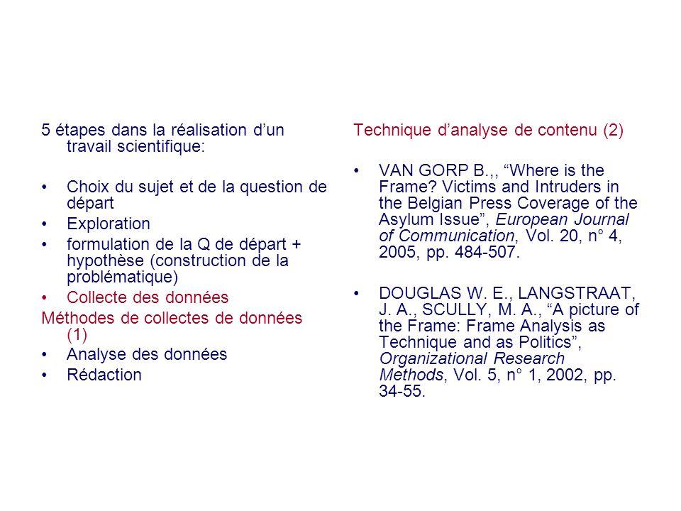 5 étapes dans la réalisation dun travail scientifique: Choix du sujet et de la question de départ Exploration formulation de la Q de départ + hypothès