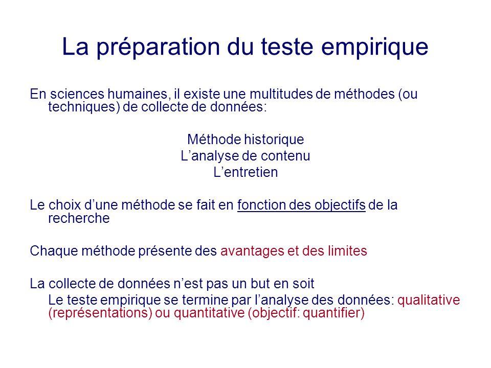La préparation du teste empirique En sciences humaines, il existe une multitudes de méthodes (ou techniques) de collecte de données: Méthode historiqu