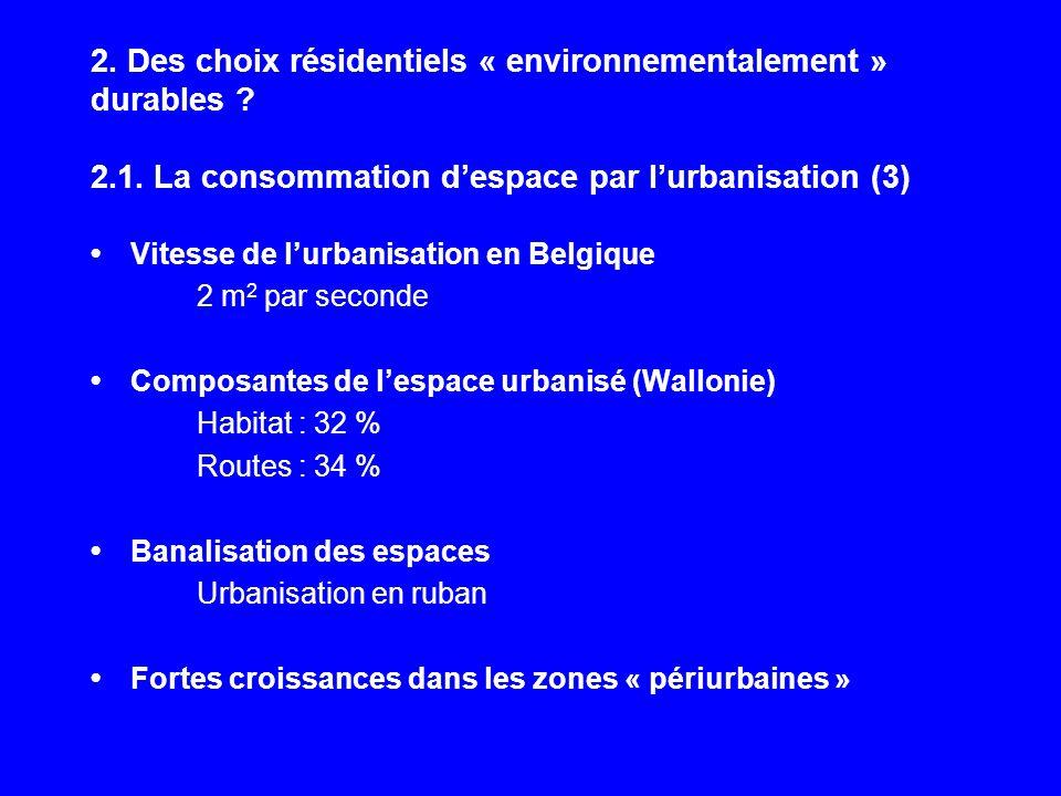 2. Des choix résidentiels « environnementalement » durables ? 2.1. La consommation despace par lurbanisation (3) Vitesse de lurbanisation en Belgique