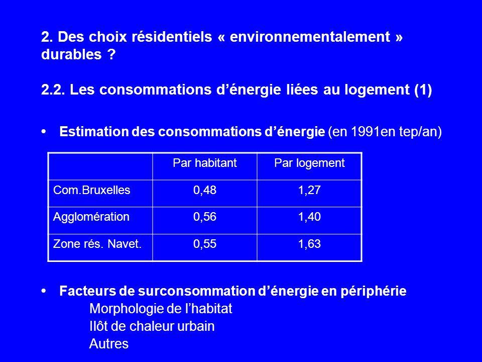 2. Des choix résidentiels « environnementalement » durables ? 2.2. Les consommations dénergie liées au logement (1) Estimation des consommations déner