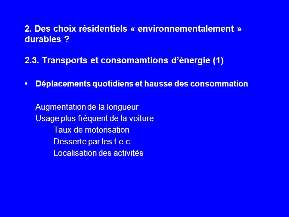 2. Des choix résidentiels « environnementalement » durables ? 2.3. Transports et consomamtions dénergie (1) Déplacements quotidiens et hausse des cons