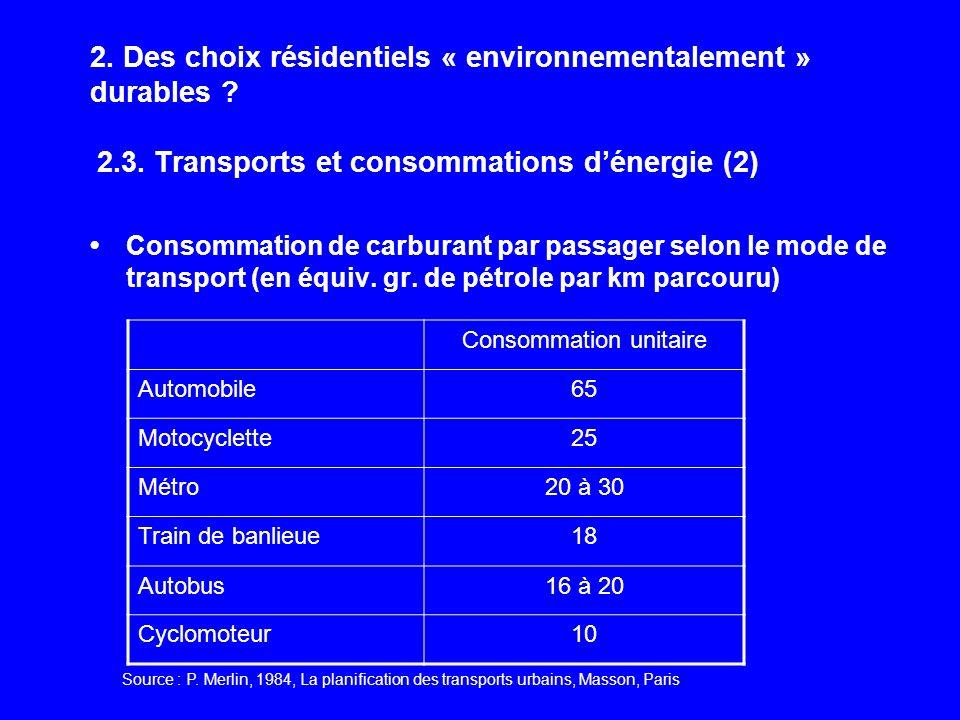 2. Des choix résidentiels « environnementalement » durables ? 2.3. Transports et consommations dénergie (2) Consommation de carburant par passager sel