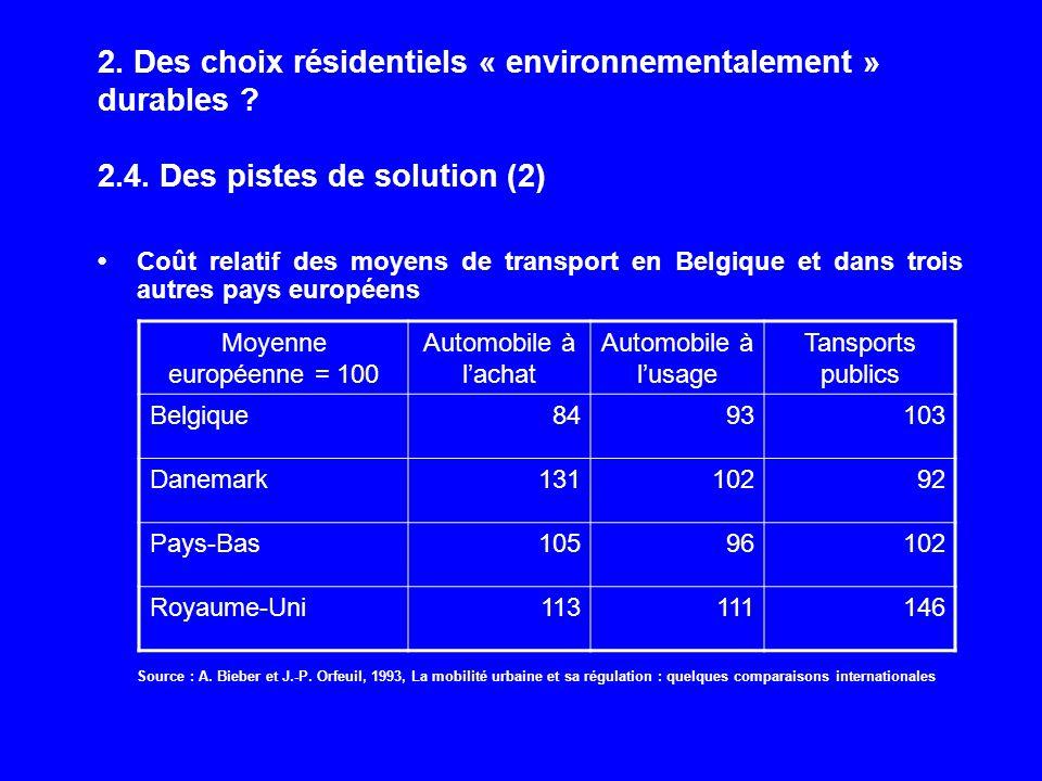 2. Des choix résidentiels « environnementalement » durables ? 2.4. Des pistes de solution (2) Coût relatif des moyens de transport en Belgique et dans