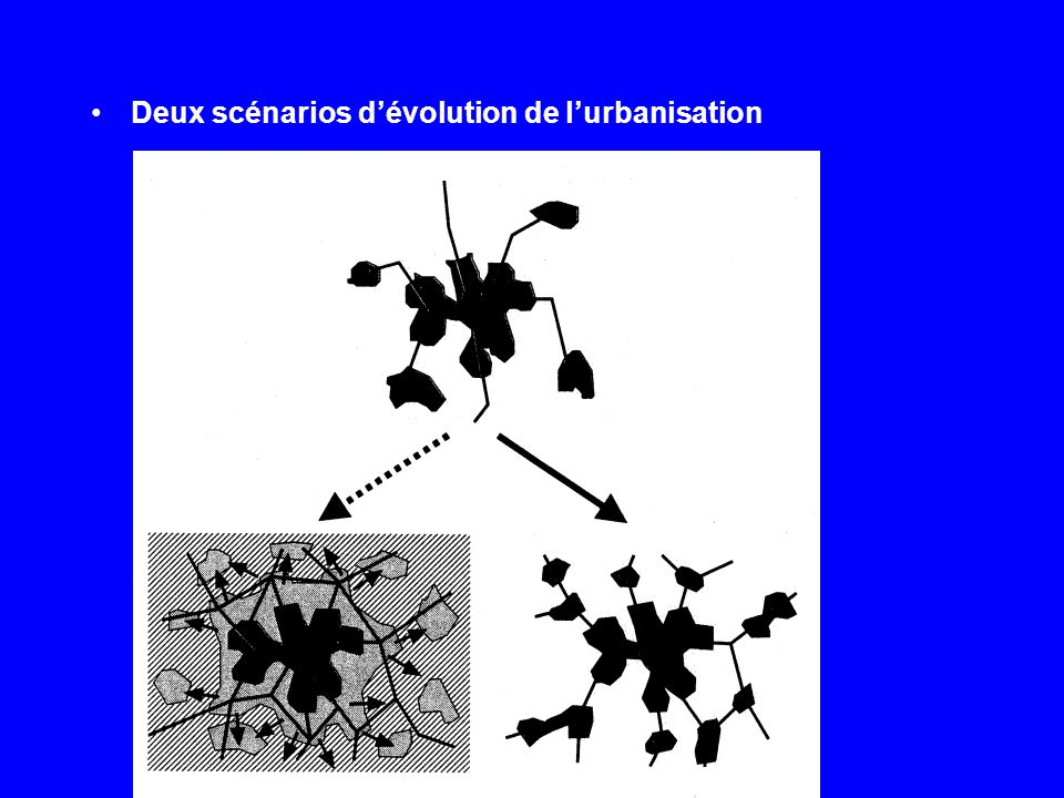 Deux scénarios dévolution de lurbanisation