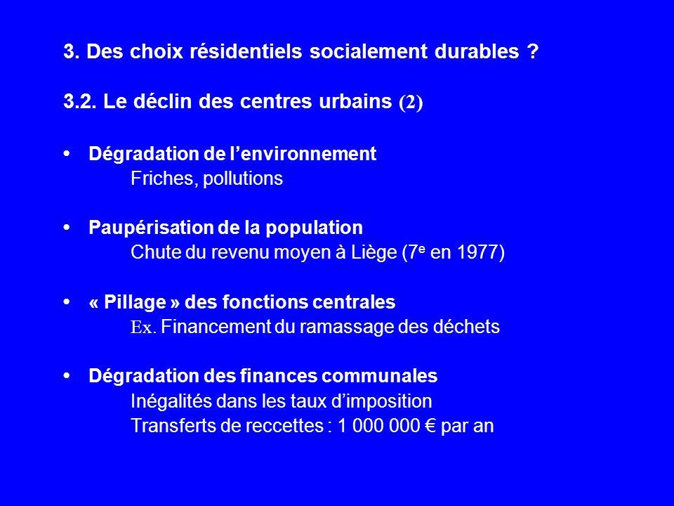 3. Des choix résidentiels socialement durables ? 3.2. Le déclin des centres urbains (2) Dégradation de lenvironnement Friches, pollutions Paupérisatio