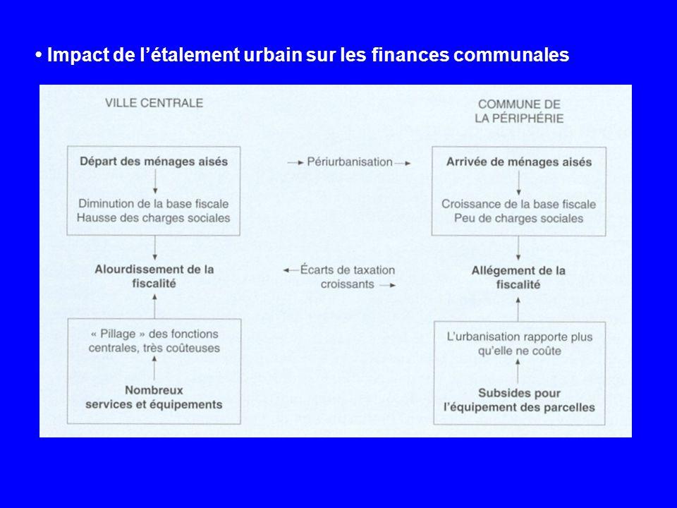 Impact de létalement urbain sur les finances communales
