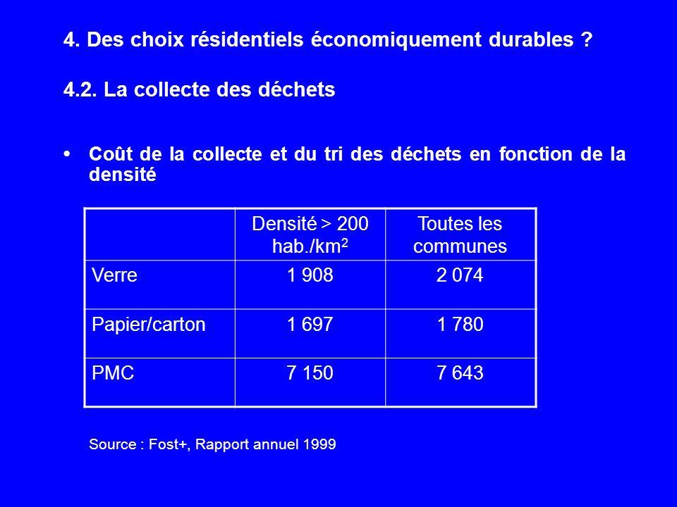 4. Des choix résidentiels économiquement durables ? 4.2. La collecte des déchets Coût de la collecte et du tri des déchets en fonction de la densité S