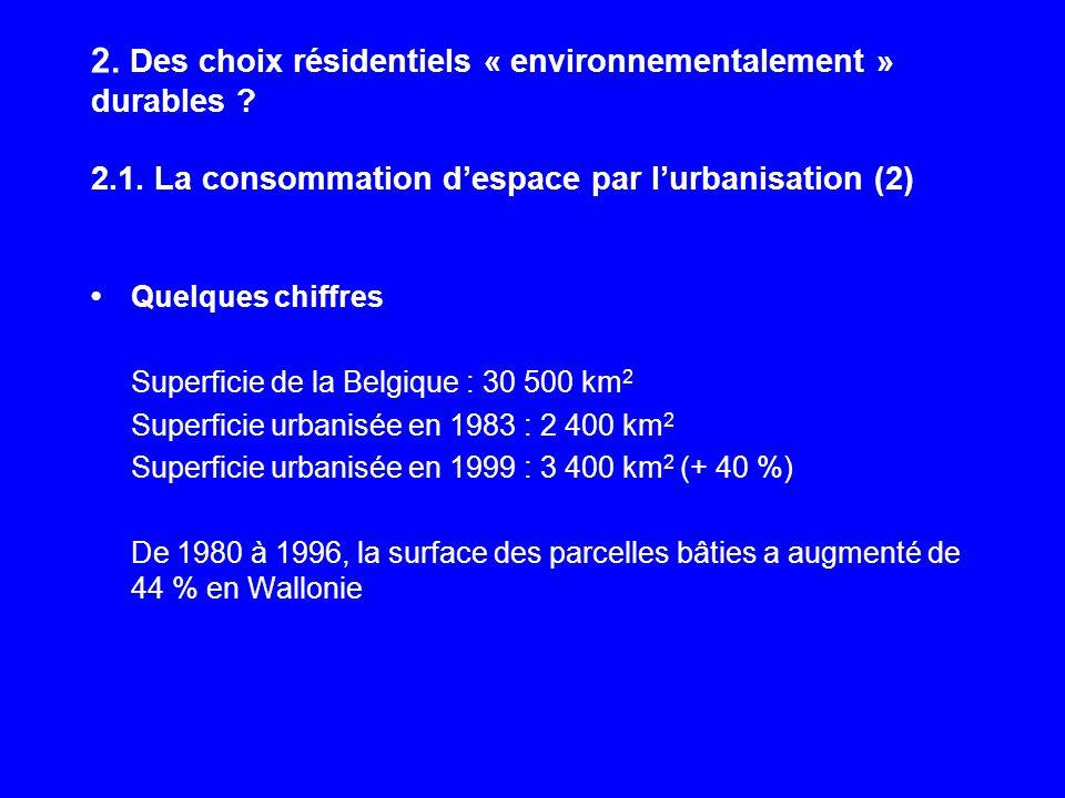 2. Des choix résidentiels « environnementalement » durables ? 2.1. La consommation despace par lurbanisation (2) Quelques chiffres Superficie de la Be