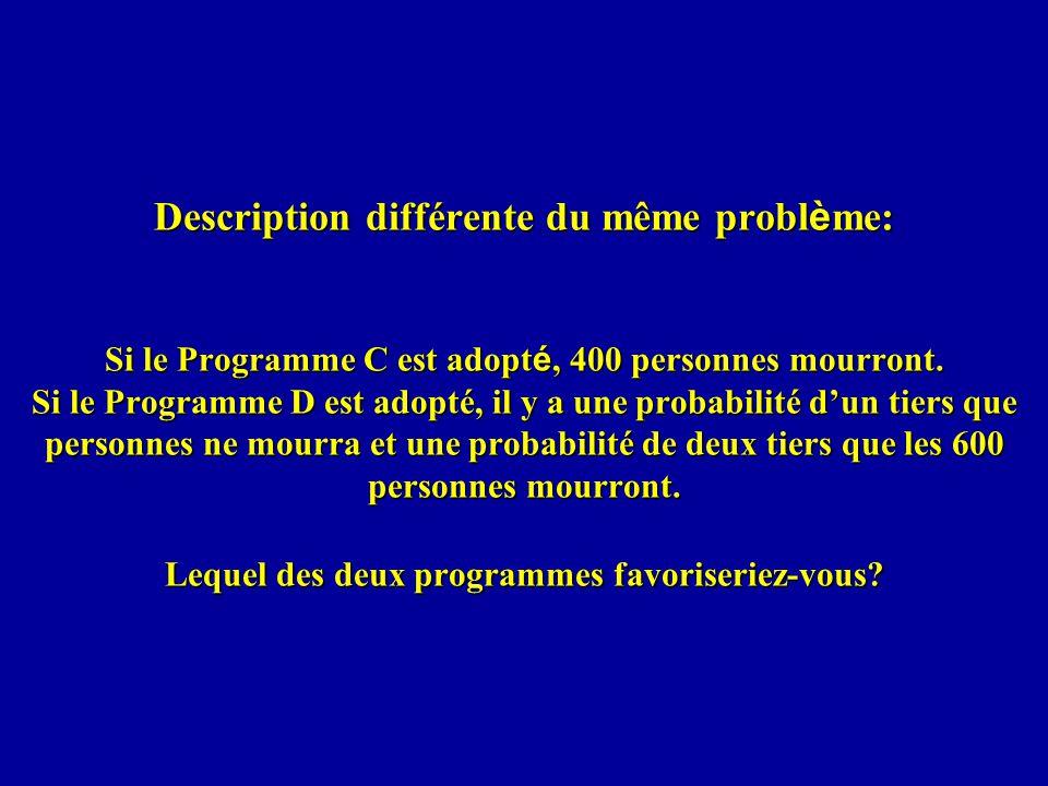 Description différente du même probl è me: Si le Programme C est adopt é, 400 personnes mourront.