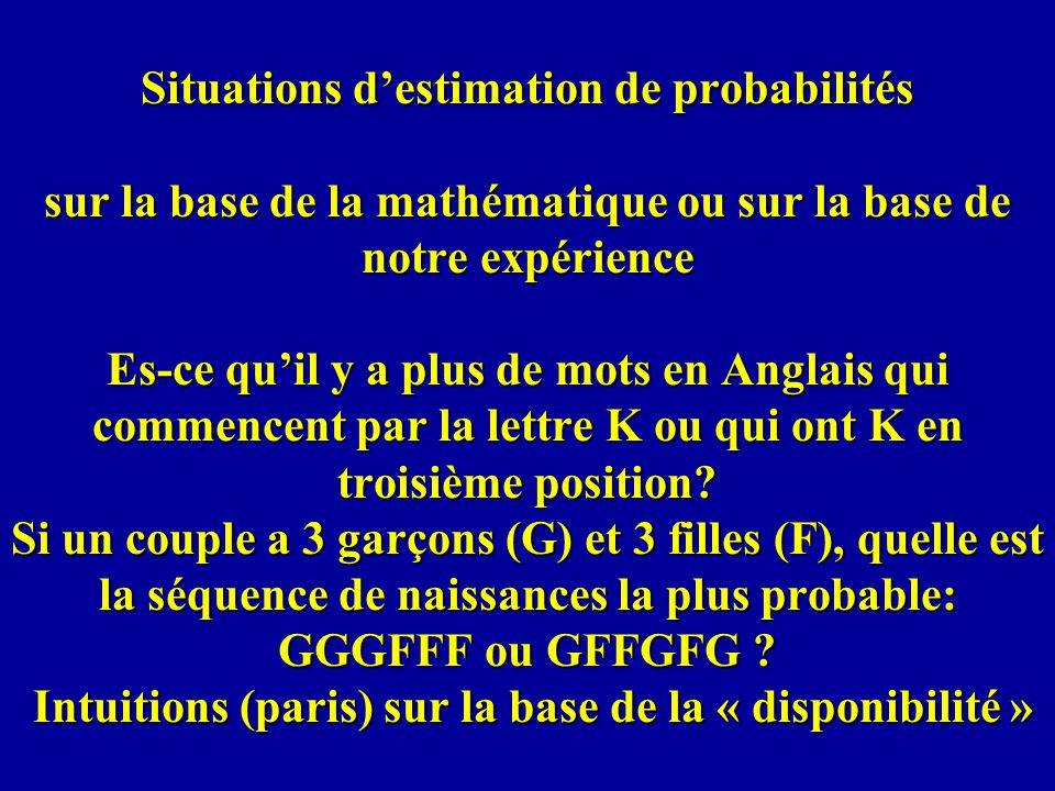 Situations destimation de probabilités sur la base de la mathématique ou sur la base de notre expérience Es-ce quil y a plus de mots en Anglais qui commencent par la lettre K ou qui ont K en troisième position.