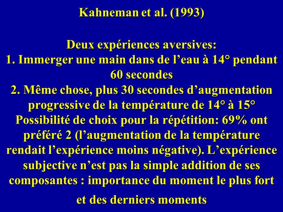 Kahneman et al.(1993) Deux expériences aversives: 1.