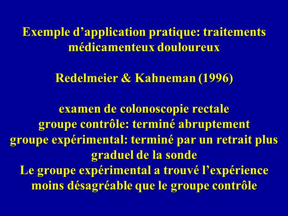 Exemple dapplication pratique: traitements médicamenteux douloureux Redelmeier & Kahneman (1996) examen de colonoscopie rectale groupe contrôle: terminé abruptement groupe expérimental: terminé par un retrait plus graduel de la sonde Le groupe expérimental a trouvé lexpérience moins désagréable que le groupe contrôle