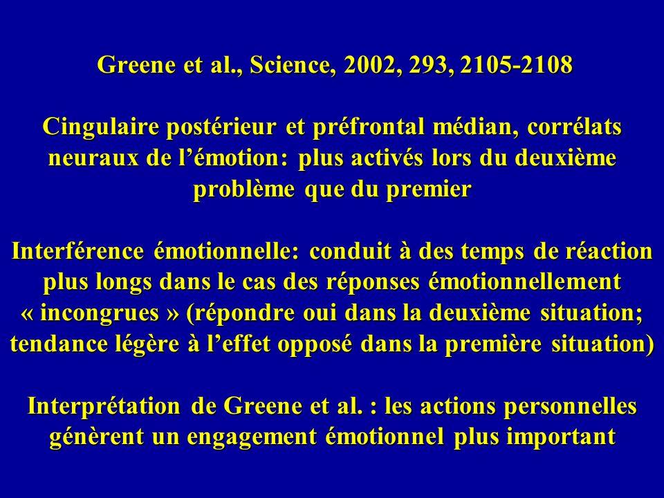 Greene et al., Science, 2002, 293, 2105-2108 Cingulaire postérieur et préfrontal médian, corrélats neuraux de lémotion: plus activés lors du deuxième problème que du premier Interférence émotionnelle: conduit à des temps de réaction plus longs dans le cas des réponses émotionnellement « incongrues » (répondre oui dans la deuxième situation; tendance légère à leffet opposé dans la première situation) Interprétation de Greene et al.