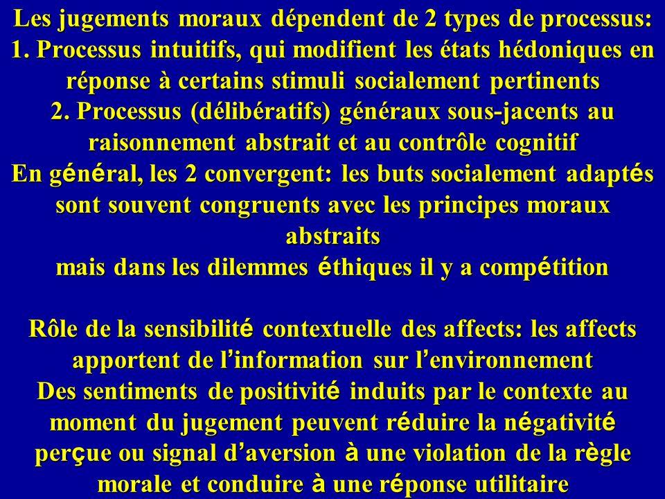 Les jugements moraux dépendent de 2 types de processus: 1.