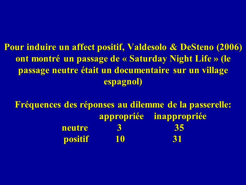 Pour induire un affect positif, Valdesolo & DeSteno (2006) ont montré un passage de « Saturday Night Life » (le passage neutre était un documentaire sur un village espagnol) Fréquences des réponses au dilemme de la passerelle: appropriée inappropriée neutre 3 35 positif 10 31