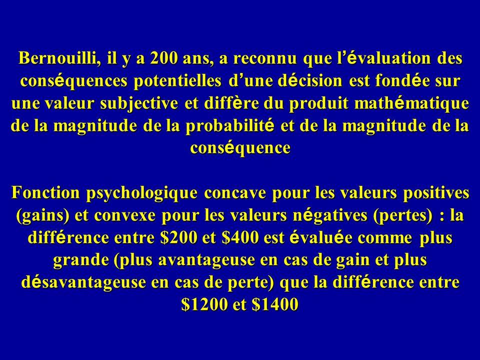 Bernouilli, il y a 200 ans, a reconnu que l é valuation des cons é quences potentielles d une d é cision est fond é e sur une valeur subjective et diff è re du produit math é matique de la magnitude de la probabilit é et de la magnitude de la cons é quence Fonction psychologique concave pour les valeurs positives (gains) et convexe pour les valeurs n é gatives (pertes) : la diff é rence entre $200 et $400 est é valu é e comme plus grande (plus avantageuse en cas de gain et plus d é savantageuse en cas de perte) que la diff é rence entre $1200 et $1400