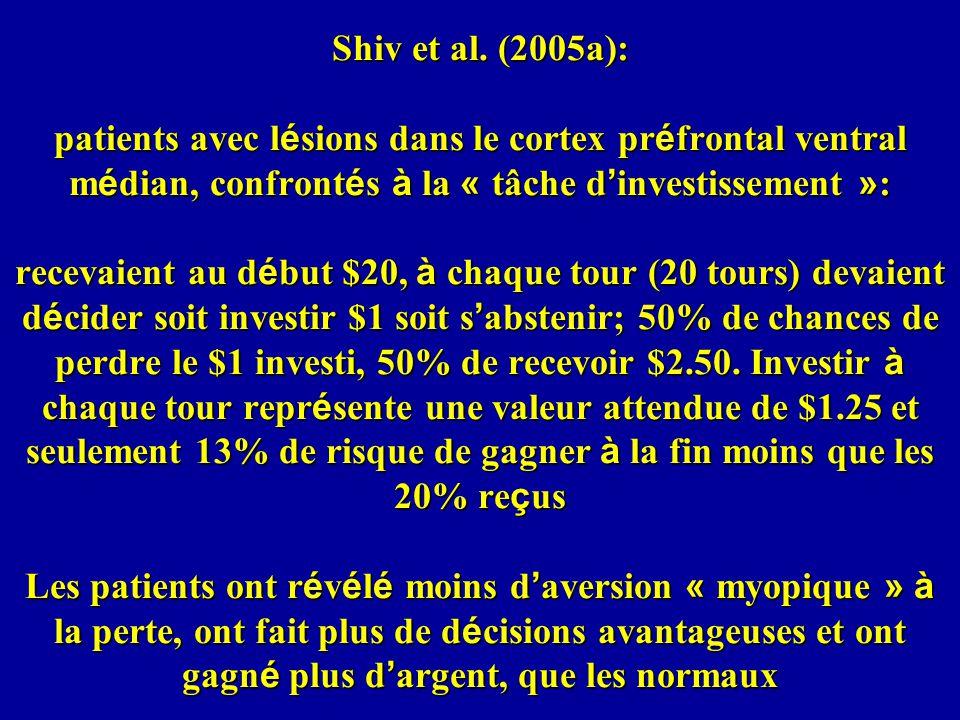 Shiv et al.