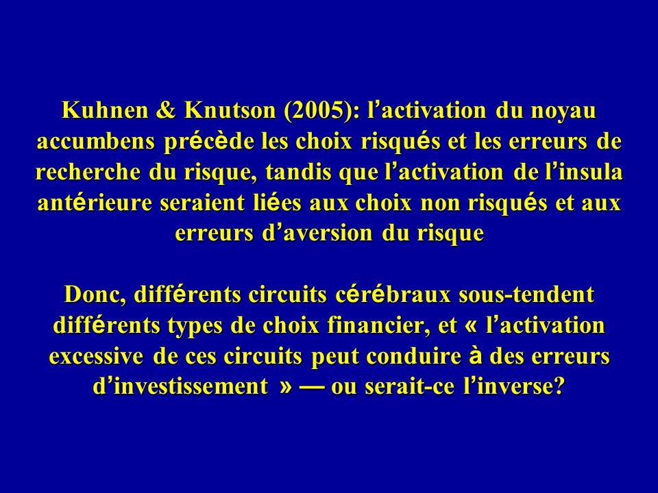 Kuhnen & Knutson (2005): l activation du noyau accumbens pr é c è de les choix risqu é s et les erreurs de recherche du risque, tandis que l activation de l insula ant é rieure seraient li é es aux choix non risqu é s et aux erreurs d aversion du risque Donc, diff é rents circuits c é r é braux sous-tendent diff é rents types de choix financier, et « l activation excessive de ces circuits peut conduire à des erreurs d investissement » ou serait-ce l inverse?