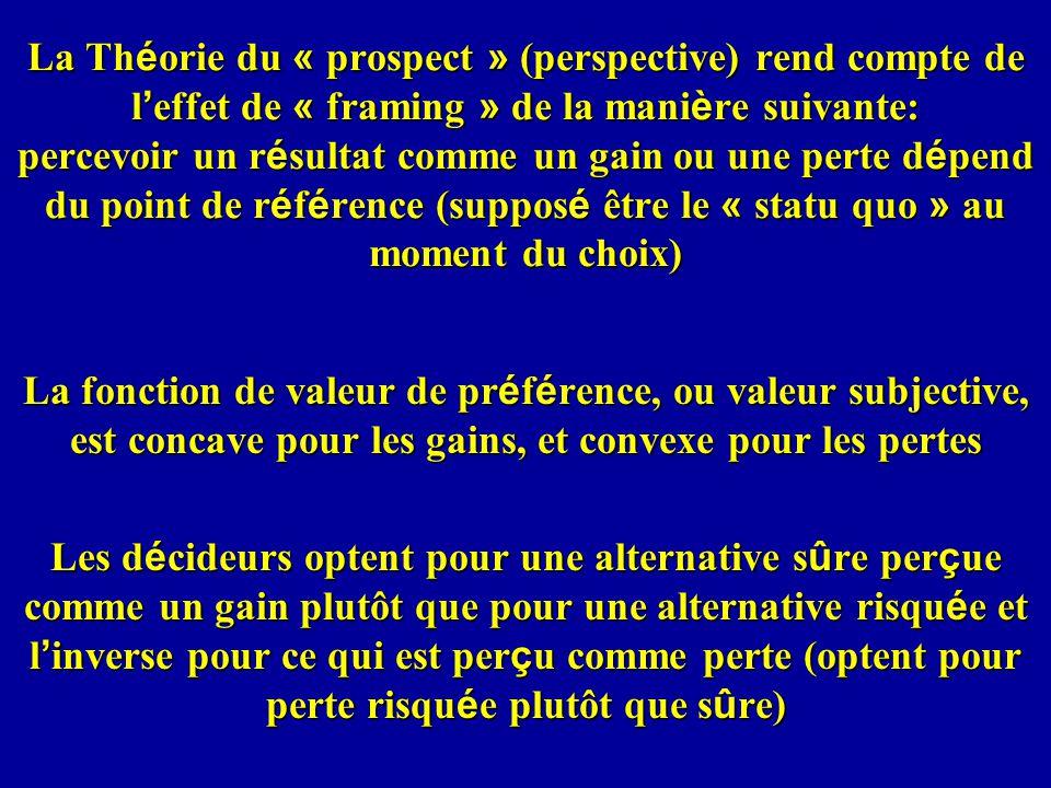 La Th é orie du « prospect » (perspective) rend compte de l effet de « framing » de la mani è re suivante: percevoir un r é sultat comme un gain ou une perte d é pend du point de r é f é rence (suppos é être le « statu quo » au moment du choix) La fonction de valeur de pr é f é rence, ou valeur subjective, est concave pour les gains, et convexe pour les pertes Les d é cideurs optent pour une alternative s û re per ç ue comme un gain plutôt que pour une alternative risqu é e et l inverse pour ce qui est per ç u comme perte (optent pour perte risqu é e plutôt que s û re)