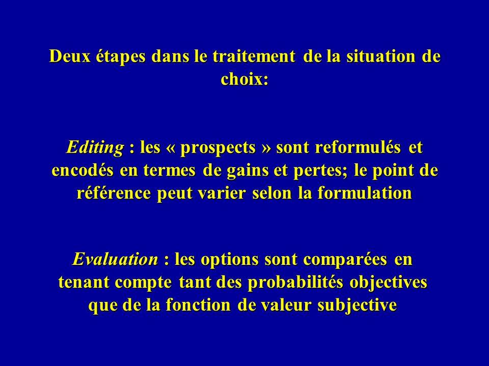 Deux étapes dans le traitement de la situation de choix: Editing : les « prospects » sont reformulés et encodés en termes de gains et pertes; le point de référence peut varier selon la formulation Evaluation : les options sont comparées en tenant compte tant des probabilités objectives que de la fonction de valeur subjective
