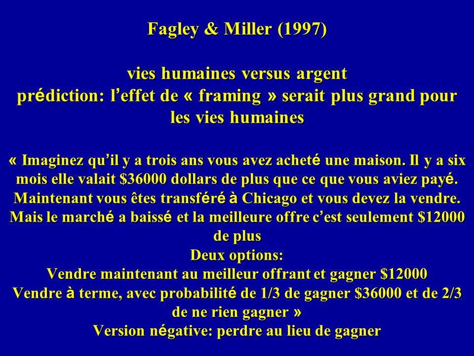 Fagley & Miller (1997) vies humaines versus argent pr é diction: l effet de « framing » serait plus grand pour les vies humaines « Imaginez qu il y a trois ans vous avez achet é une maison.