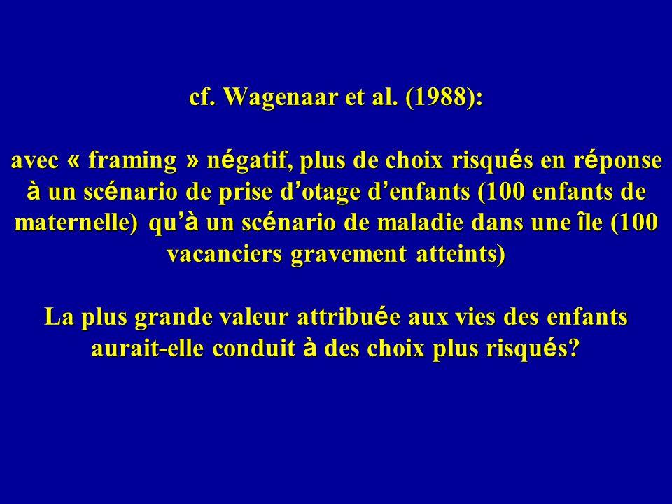 cf.Wagenaar et al.